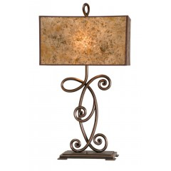 Antique Copper Lighting