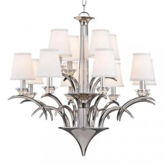 Chandeliers With Shades